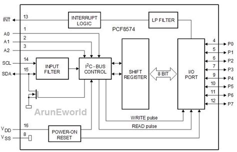 pcb layout design interview questions aruneworld embedded interface pcf8574 blockdiagram