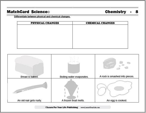 Physical And Chemical Changes Worksheet 4th Grade by Physical And Chemical Changes