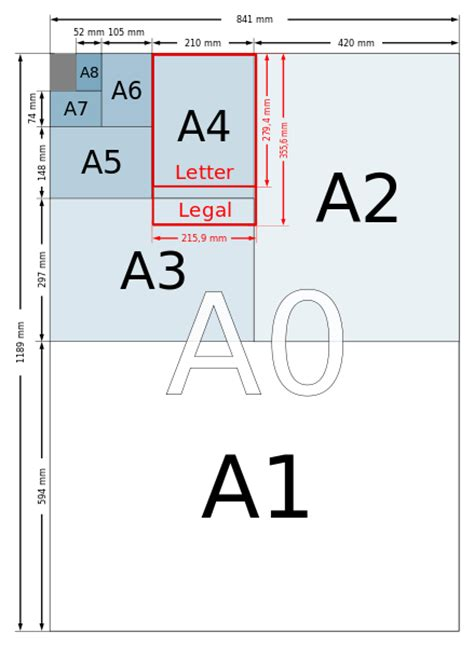 poster printing guide standard paper size letters and
