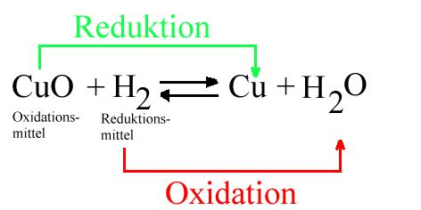 file:redoxreaktion.png wikimedia commons