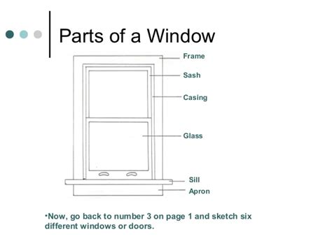 housing styles windows doors and housing styles