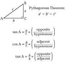 Interior Angle Of A Polygon Formula Formula Reference Sheet Geometry Instruction