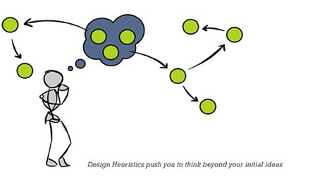 Design Heuristics Meaning | heuristic www imgkid com the image kid has it