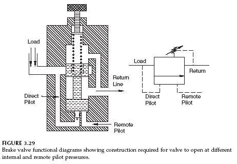 hydraulic brake diagram images