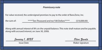 note payable template notes payable principlesofaccounting