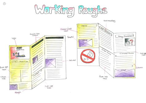 layout features of a leaflet rhscdtpupil ross high gdm