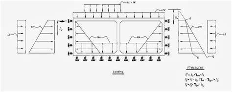 design criteria for box culvert bridges unpacked monolithic buried concrete box culvert