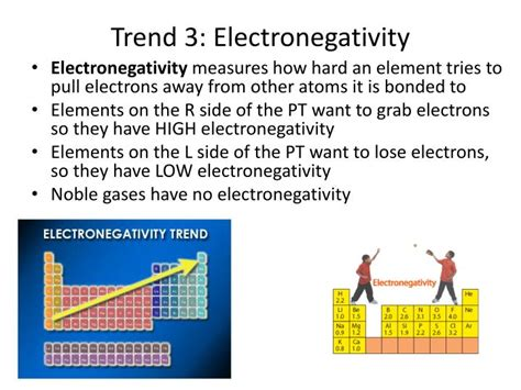 ppt periodic trends powerpoint presentation id 3030966