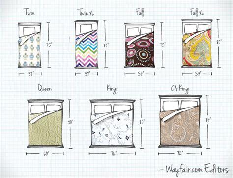 Standard bed size guide wayfair