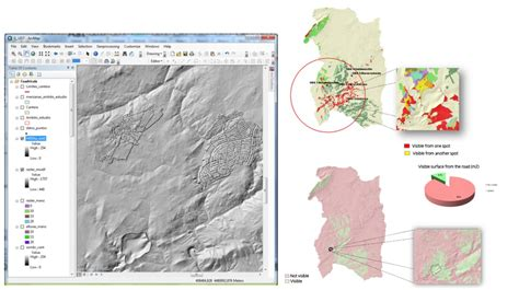 arcgis tutorial for mining arcgis geology 10 gis course tyc gis training