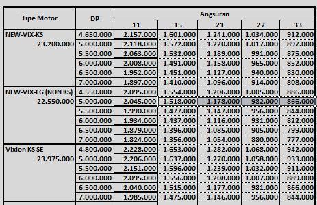 daftar harga motor vixion tasikmalaya jual motor bekas murah di depok dan jakarta call wa