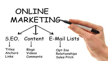 Iem Mba Syllabus by Programa Superior Comunicacion Y Marketing