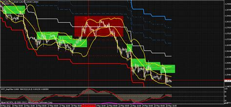 Channel Ringgit best forex trading sessions malaysian ringgit exchange