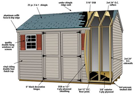 Shed Components by Mast Mini Barns Amish Built Storage Sheds Barns