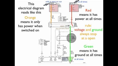 read  electrical diagram lesson  youtube