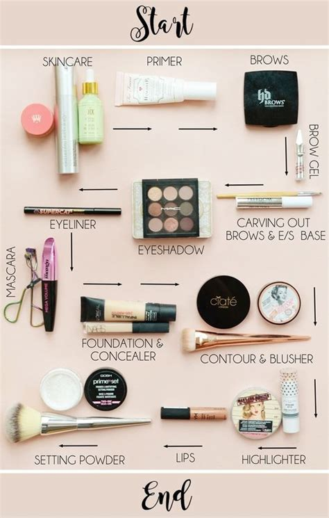 where do you put your makeup on 25 best ideas about applying makeup on pinterest makeup