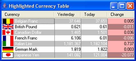 java swing grid table highlight currency table grid table 171 swing components
