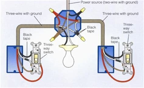 basic residential wiring tips for electricians in