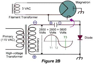 the voltage doubler circuit used in microwave oven high voltage systems