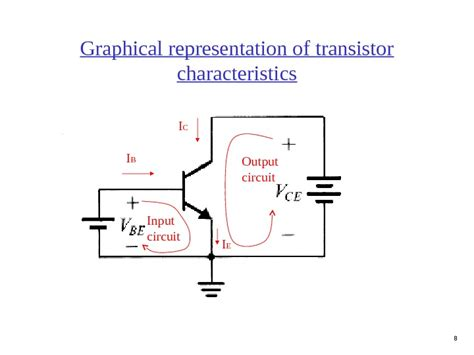 transistor jcs2n60f datasheet bjt transistor voltage 28 images transistor biasing q or quiescent point dc load line ac