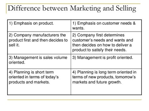 Mba Difference Between Marketing And Selling by Chapter 8 Personal Selling