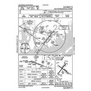 how to read an aeronautical chart reading vfr