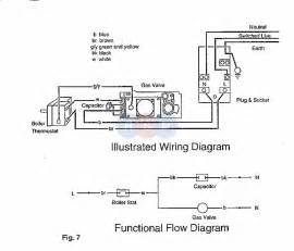 baxi bermuda inset 50 4 asd appliance diagram wiring diagram heating spare parts