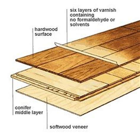 Flooring: Hardwood, Engineered or Laminate?   Design