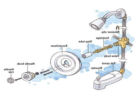 moen shower valve diagram moen shower parts moen top seller 43 pegasus shower