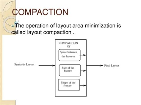 Layout Compaction Ppt | computer aided design layout compaction