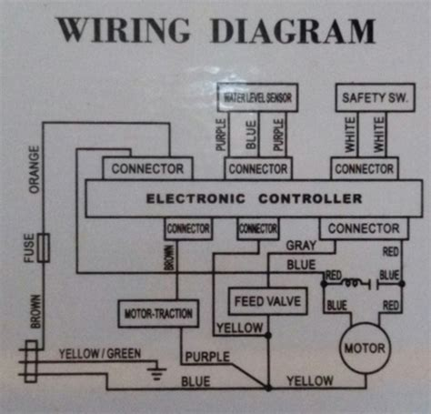 electrical wiring washing machine wiring diagrams repair