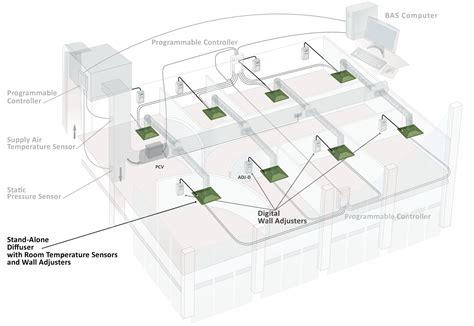 c61 wiring diagram of things diagrams wiring