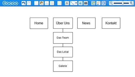 web design mockup tutorial erstellen sie vorlagen f 252 r projektplanungen pictures to