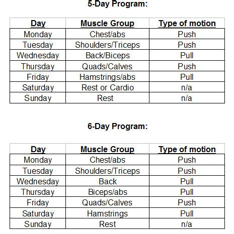 collection 5 day weight lifting schedule photos, daily