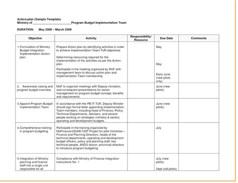 Action Plans Template Exle Mughals Army Plan Template