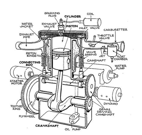 wisconsin engine serial number lookup engine drawing allaboutlean com