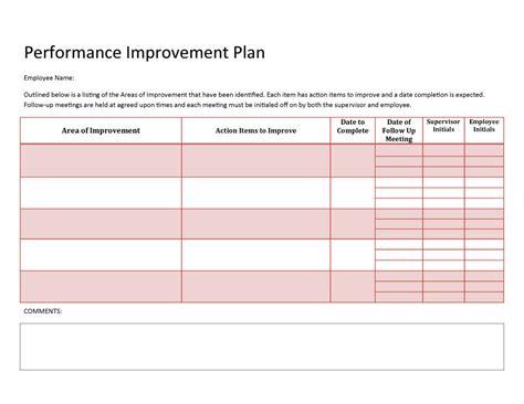 process improvement template word performance improvement plan template template business