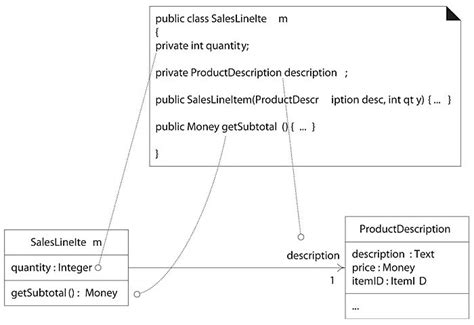 pattern classifiers definition 20 3 creating class definitions from dcds applying uml