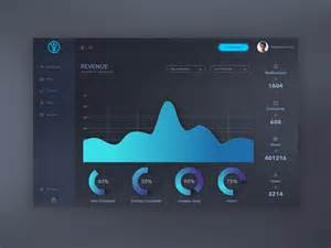 Best Free Home Design Ipad App data visualization gui charts graphs diagrams tables free