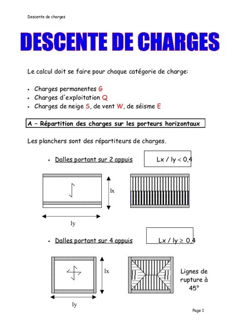 section 18 charge calcul charge plancher bois 28 images conseil pour