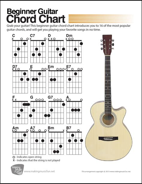 guitar chord diagrams for beginners beginner guitar chord chart digital print
