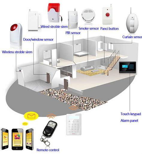wired house alarm systems wireless wired lcd touch keypad gsm sms home house alarm