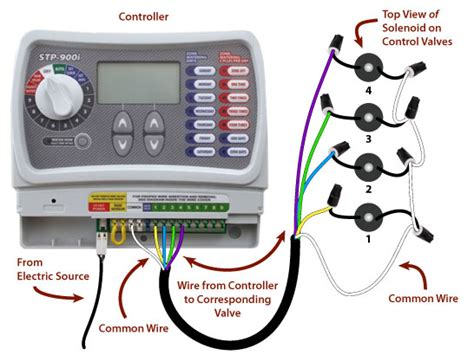 irrigation timer wiring diagram irrigation system wiring