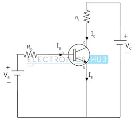 npn transistor operation npn transistor circuit working characteristics applications