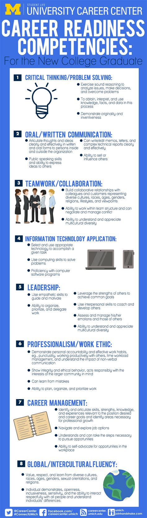 Http Www Umich Edu Myimpact Career Handouts Cover Letter Handout Mba Pdf by Umich Career Center Resume Builder Images Resume
