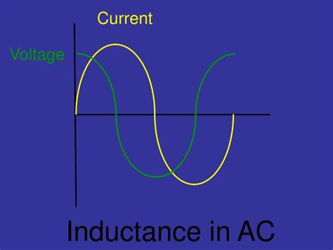 inductors reactance ppt inductive reactance powerpoint presentation id 6816964