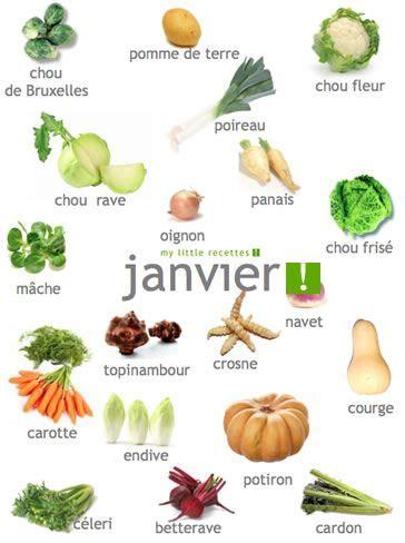 Faire Pousser Des Courgettes Verticalement by Produits De Saison Janvier L 233 Gumes My Recettes