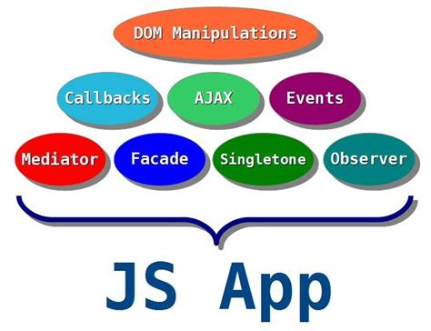 js app pattern how to develop large scale javascript applications