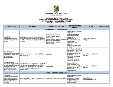 proyecto de nombramiento administrativo y servicios generales de salud 2016 inventario de perfiles ii 2017 by gobernaci 243 n de antioquia