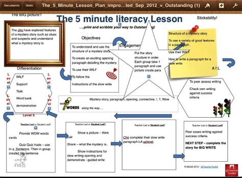 5 minute lesson plan template leading and improving teaching reflections on the